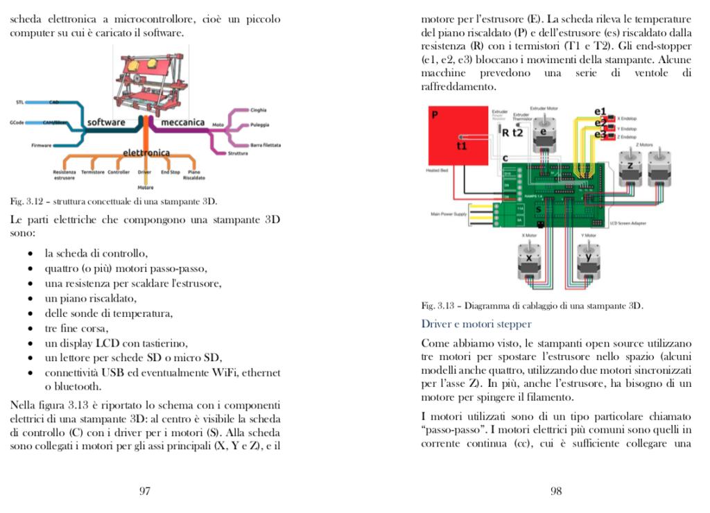 pagina stampa 3D